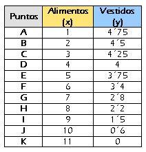 Tabla FPP1