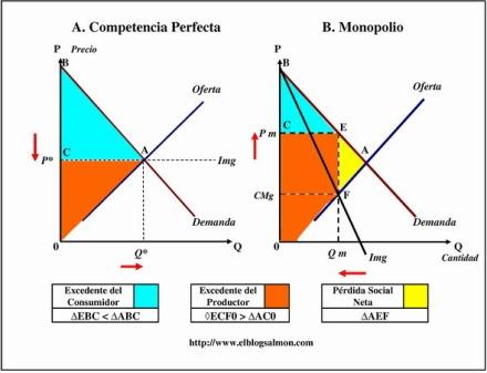 monopolioebs