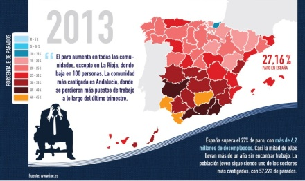 Gráfico paro España 2013