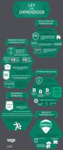 Infografia ley emprendedores 2013