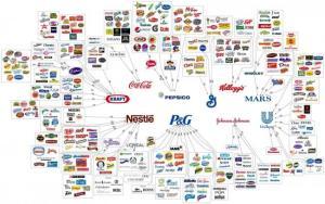 conspiración del consumo