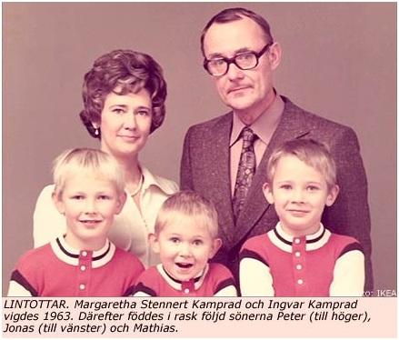 Familia Kamprad